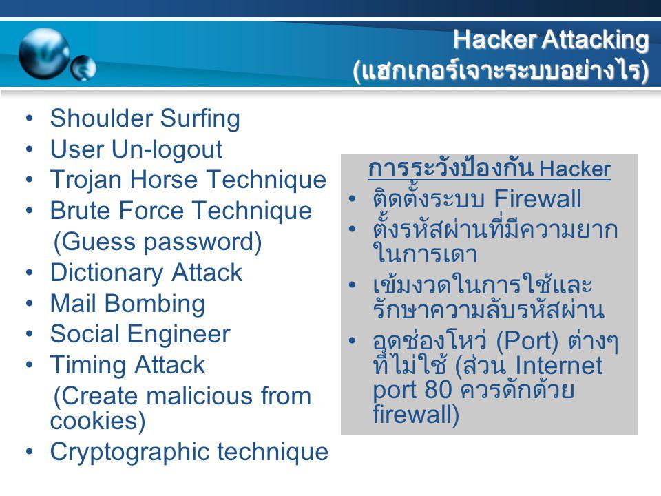 Hacker Attacking (แฮกเกอร์เจาะระบบอย่างไร)