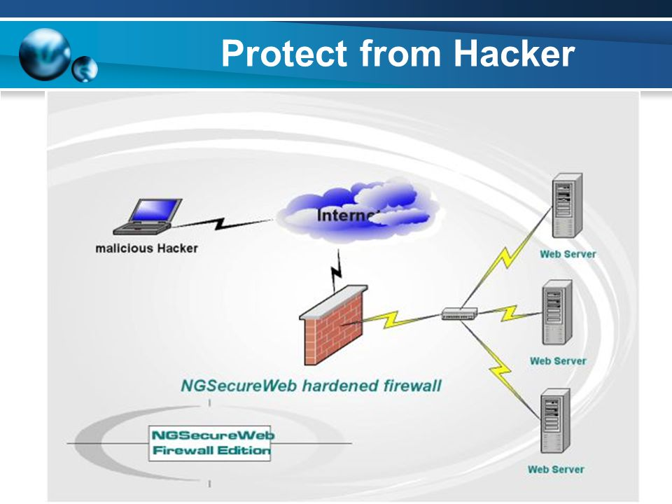 Protect from Hacker