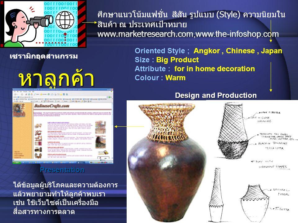 ศึกษาแนวโน้มแฟชั่น สีสัน รูปแบบ (Style) ความนิยมในสินค้า ณ ประเทศเป้าหมาย www.marketresearch.com,www.the-infoshop.com