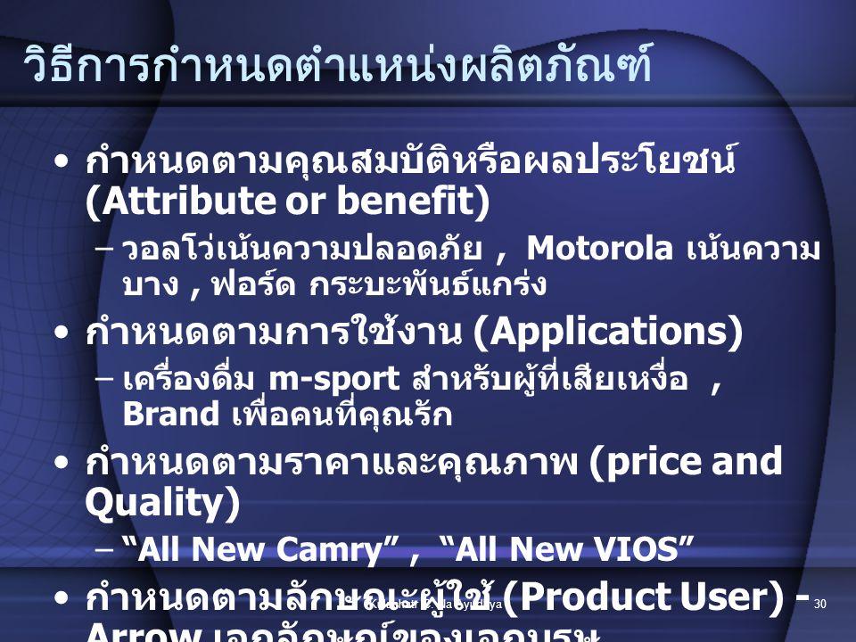วิธีการกำหนดตำแหน่งผลิตภัณฑ์