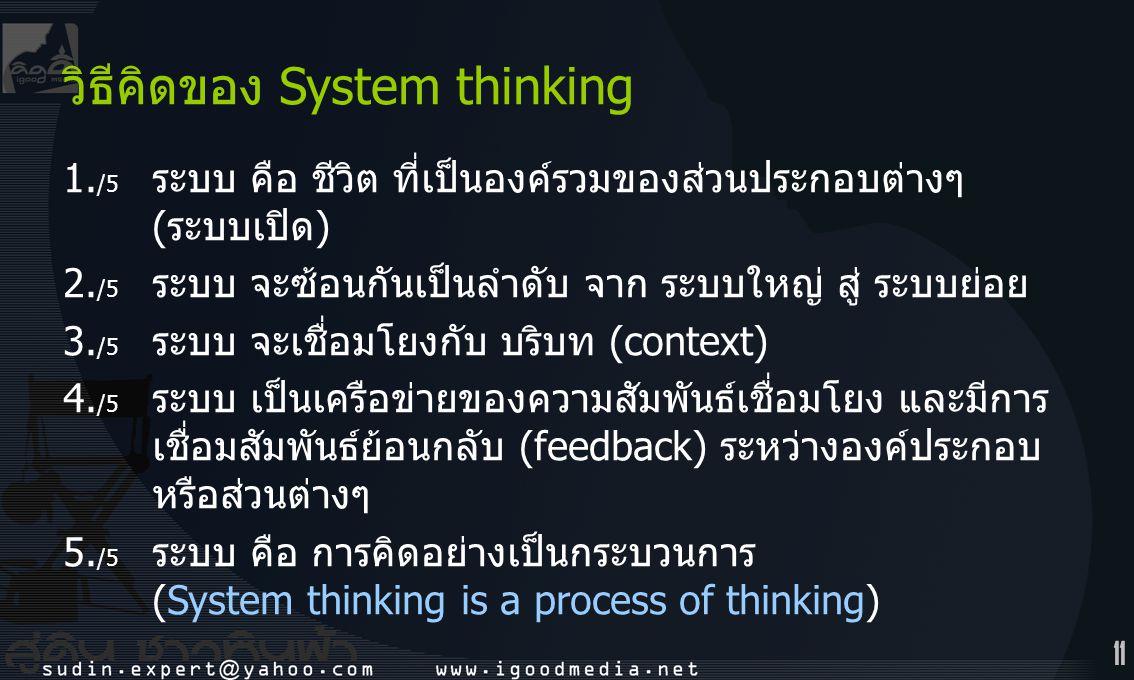 วิธีคิดของ System thinking