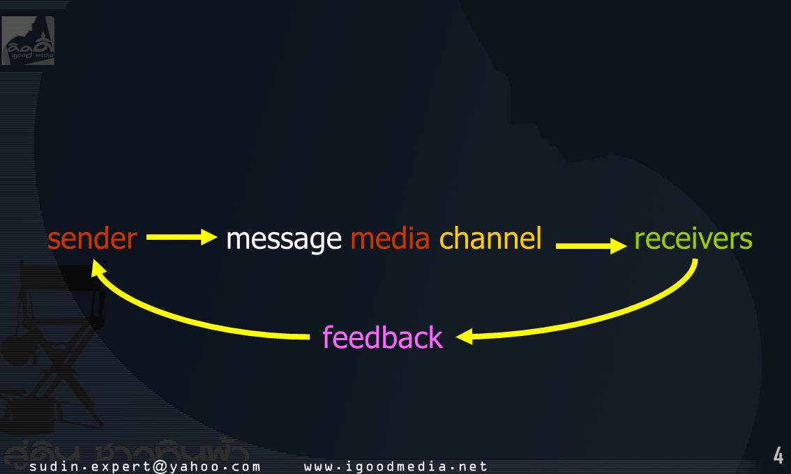 sender message media channel receivers feedback