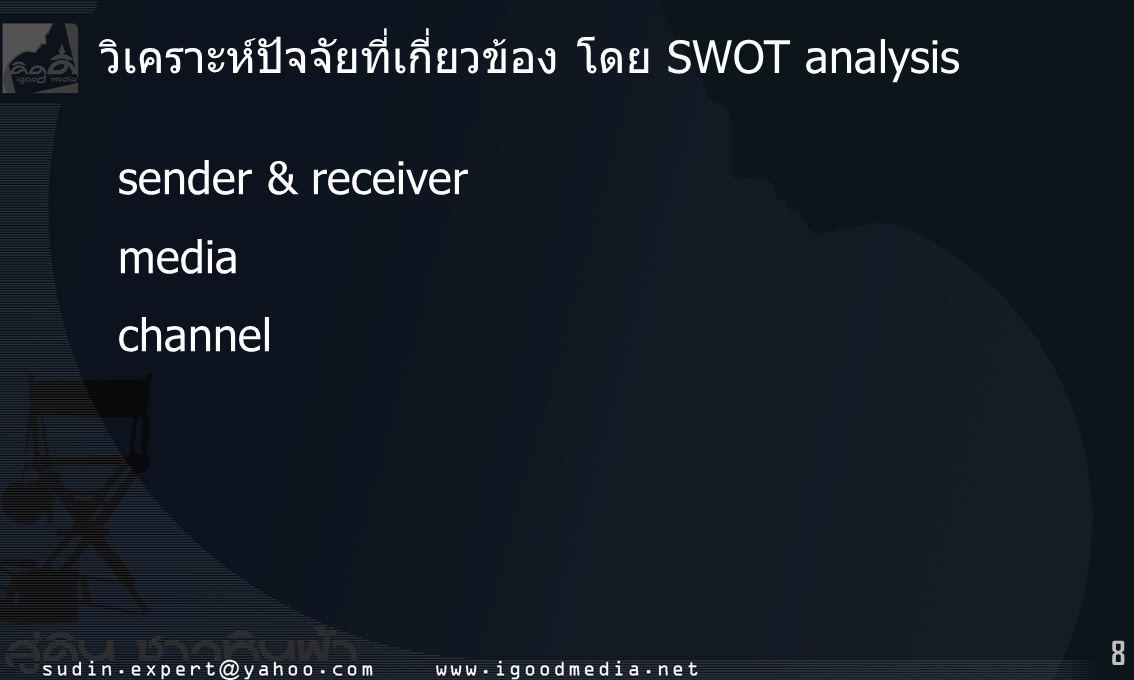 วิเคราะห์ปัจจัยที่เกี่ยวข้อง โดย SWOT analysis