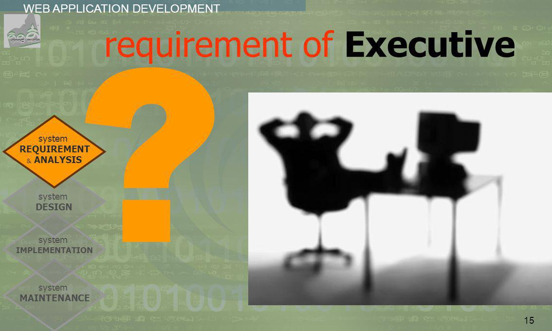 requirement of Executive