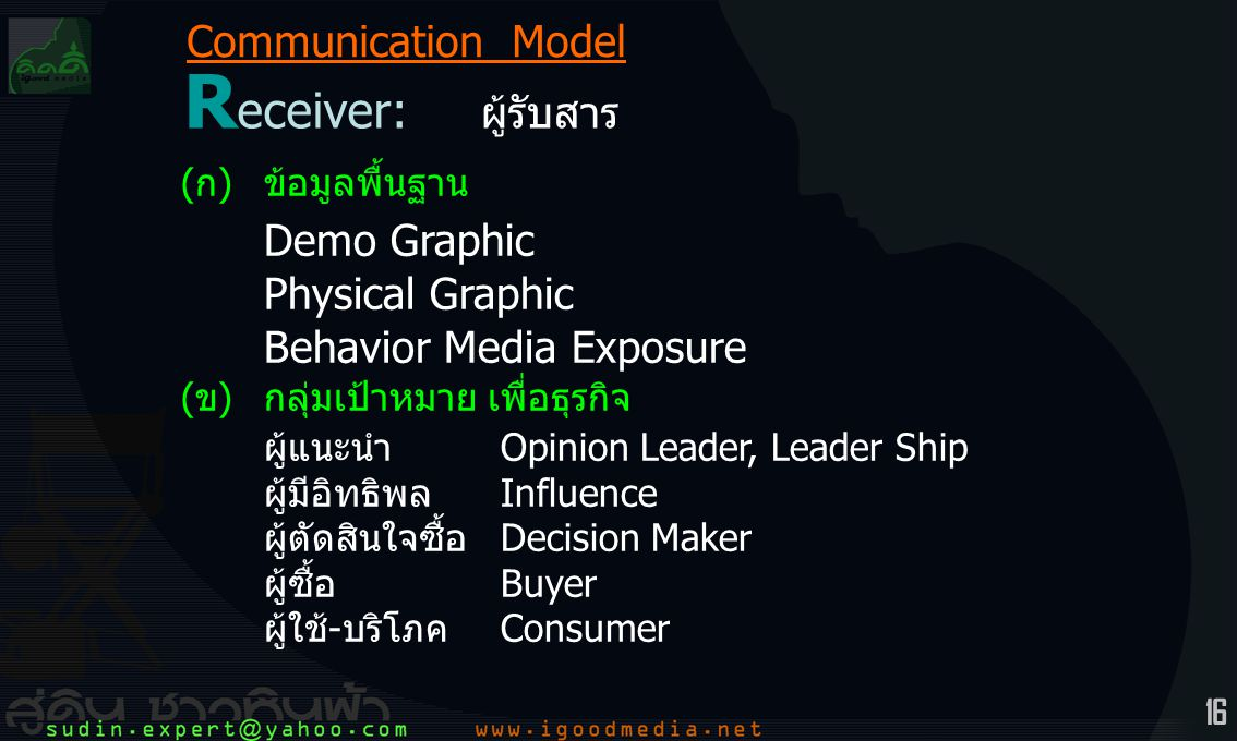 Receiver: ผู้รับสาร Communication Model Demo Graphic Physical Graphic