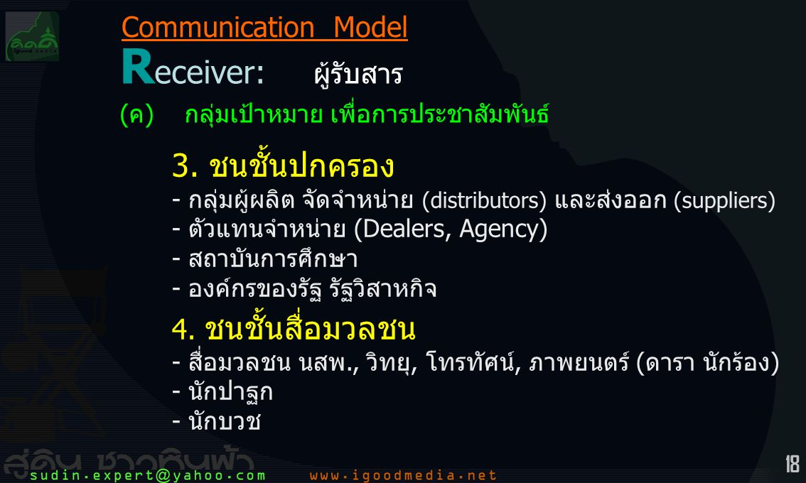 Communication Model Receiver: ผู้รับสาร. (ค) กลุ่มเป้าหมาย เพื่อการประชาสัมพันธ์