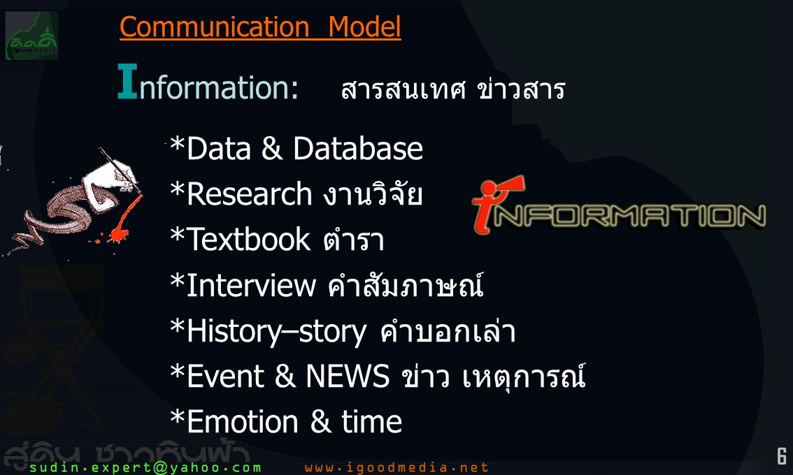 Information: สารสนเทศ ข่าวสาร