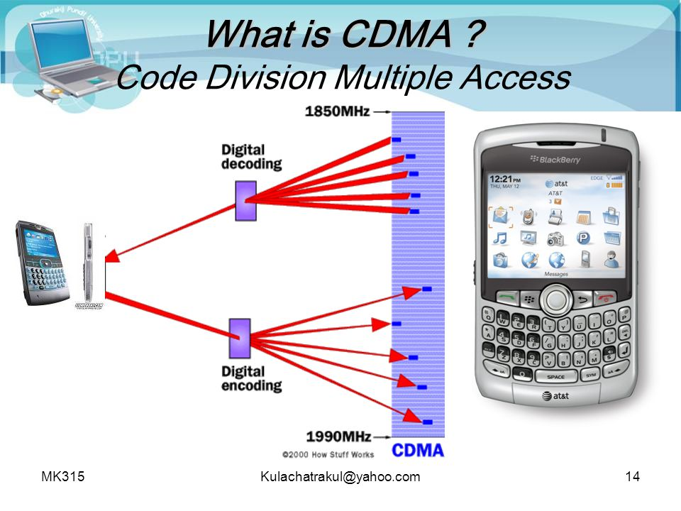 What is CDMA Code Division Multiple Access