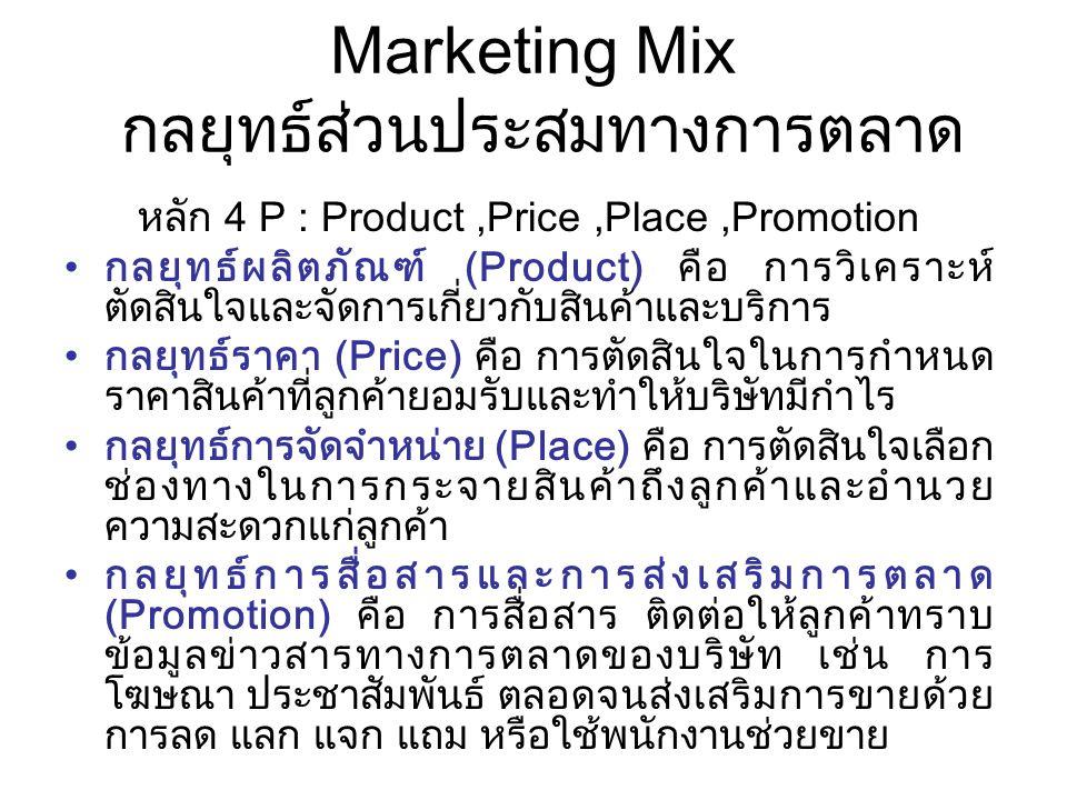 Marketing Mix กลยุทธ์ส่วนประสมทางการตลาด