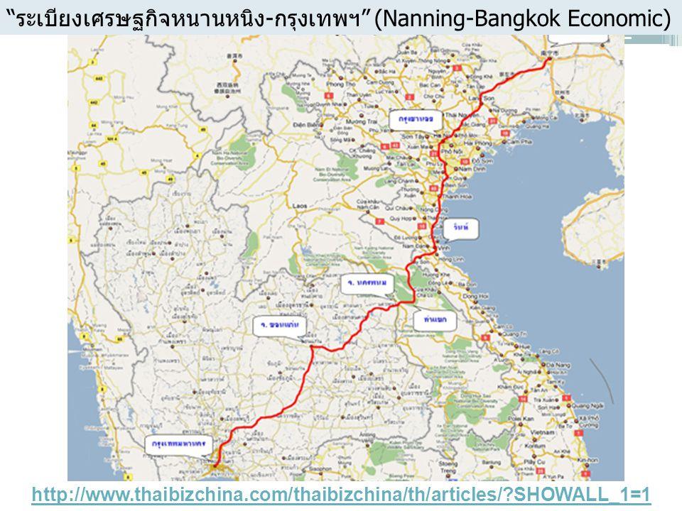 ระเบียงเศรษฐกิจหนานหนิง-กรุงเทพฯ (Nanning-Bangkok Economic)