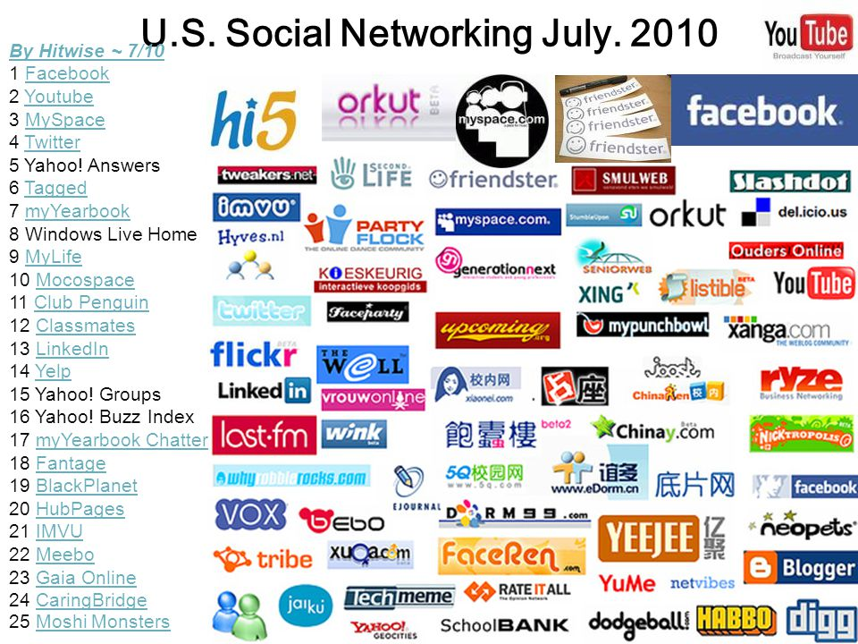 U.S. Social Networking July. 2010