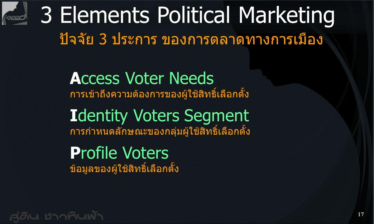 3 Elements Political Marketing ปัจจัย 3 ประการ ของการตลาดทางการเมือง