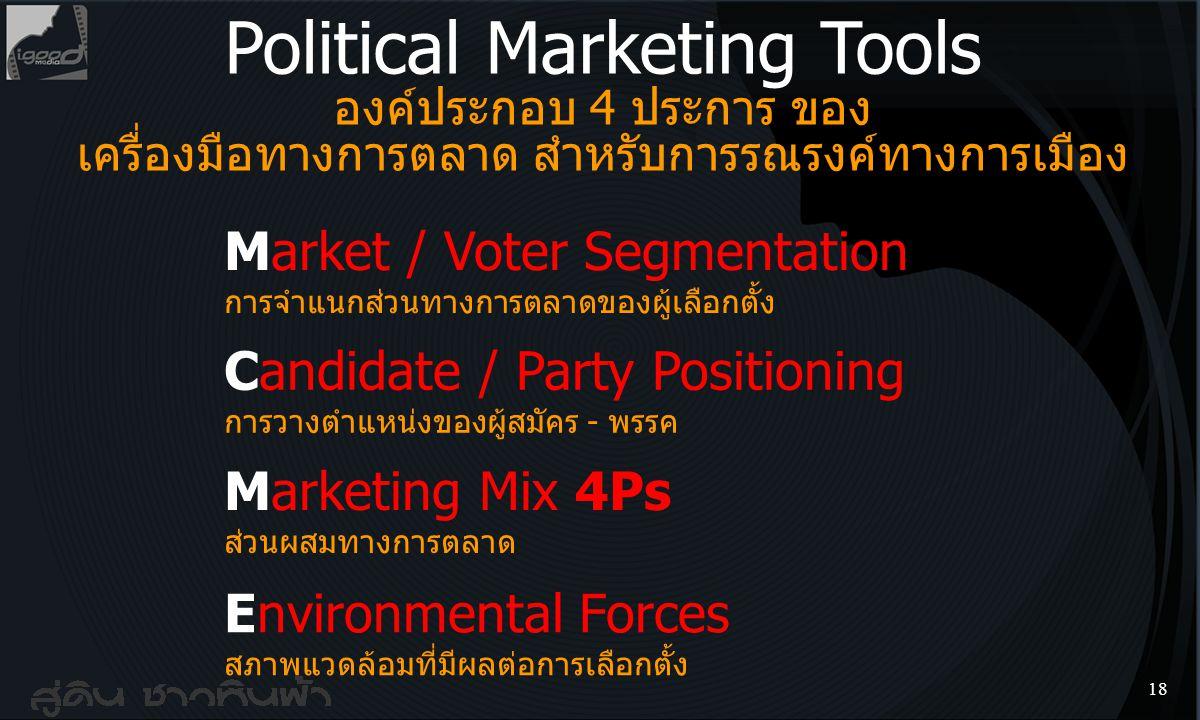 Political Marketing Tools องค์ประกอบ 4 ประการ ของ เครื่องมือทางการตลาด สำหรับการรณรงค์ทางการเมือง