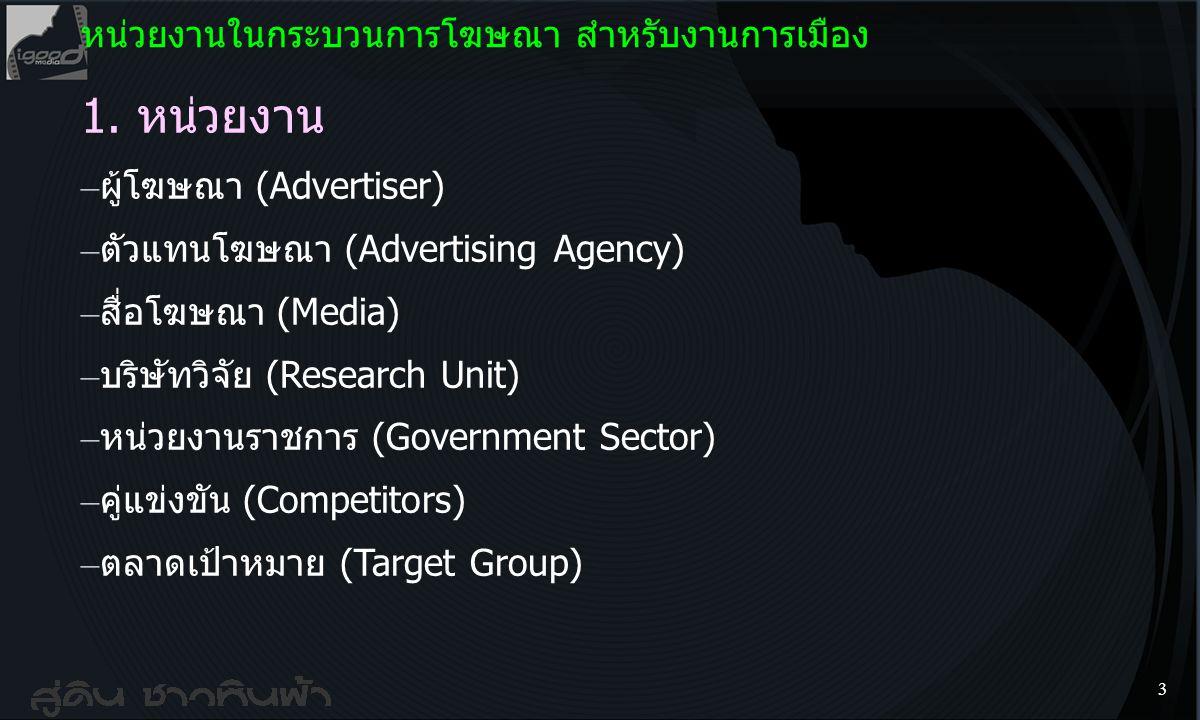 1. หน่วยงาน หน่วยงานในกระบวนการโฆษณา สำหรับงานการเมือง