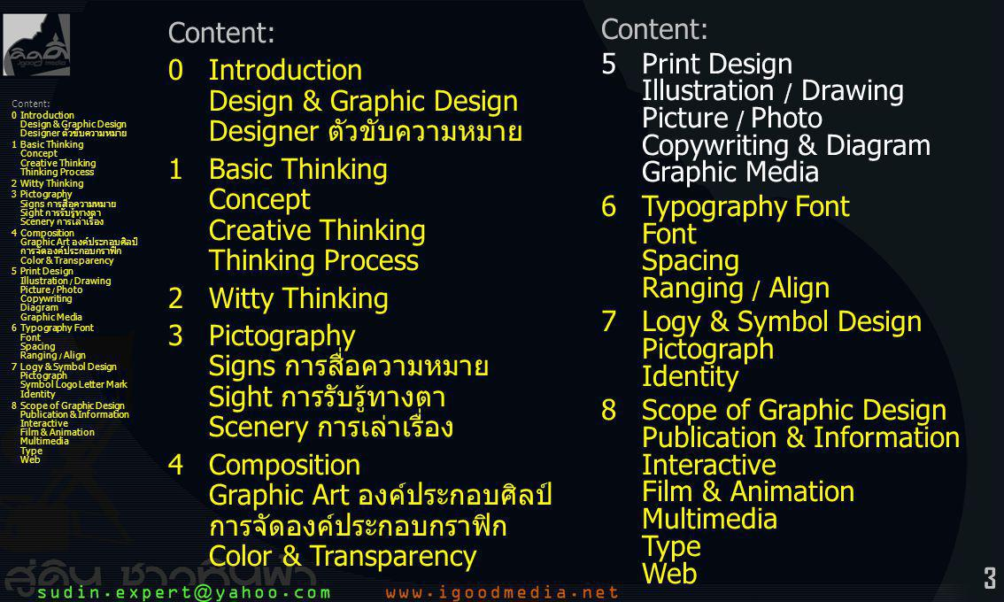 0 Introduction Design & Graphic Design Designer ตัวขับความหมาย
