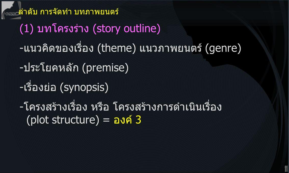 (1) บทโครงร่าง (story outline)