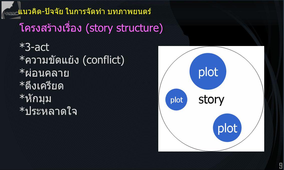 โครงสร้างเรื่อง (story structure)