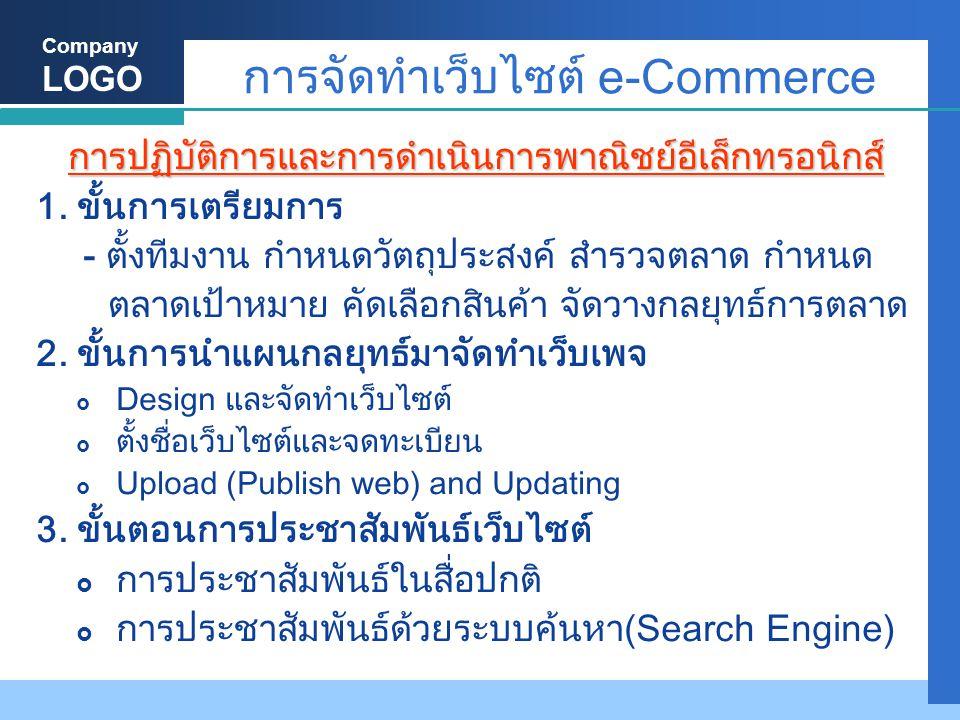 การจัดทำเว็บไซต์ e-Commerce
