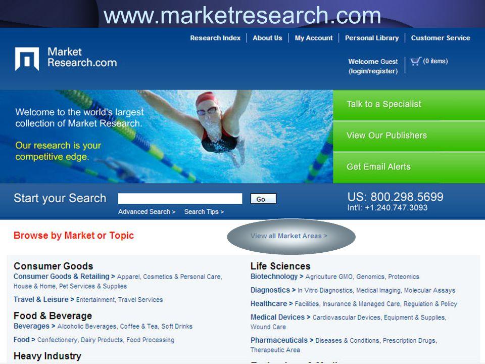 www.marketresearch.com Kulachatr C. Na Ayudhya