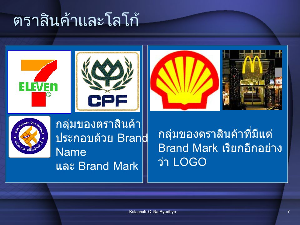 ตราสินค้าและโลโก้ กลุ่มของตราสินค้า ประกอบด้วย Brand Name และ Brand Mark. กลุ่มของตราสินค้าที่มีแต่ Brand Mark เรียกอีกอย่างว่า LOGO.