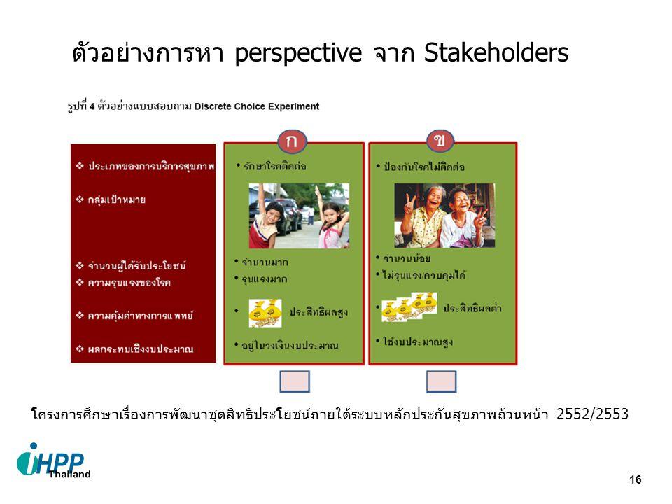 ตัวอย่างการหา perspective จาก Stakeholders