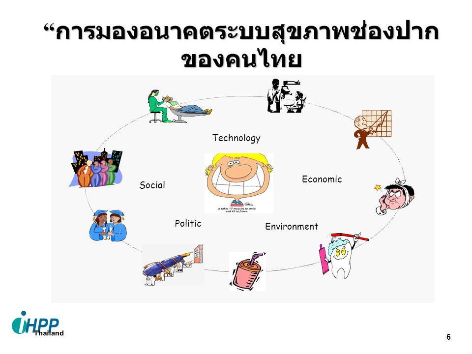 การมองอนาคตระบบสุขภาพช่องปากของคนไทย
