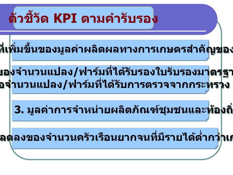 ตัวชี้วัด KPI ตามคำรับรอง