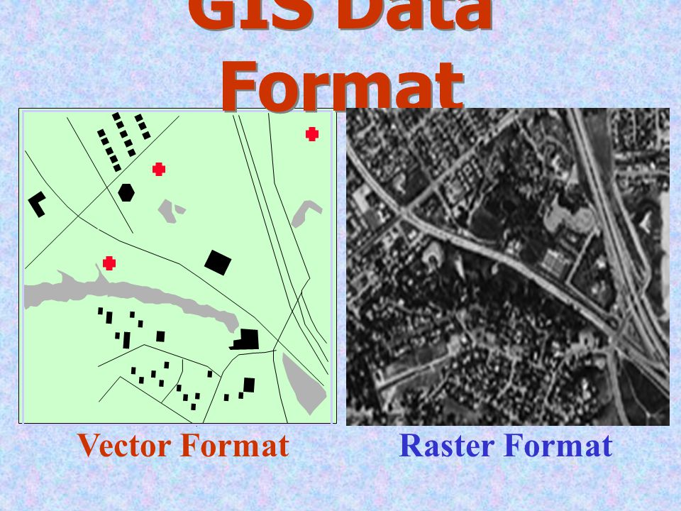 GIS Data Format Vector Format Raster Format