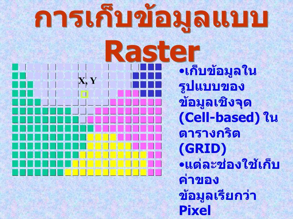 การเก็บข้อมูลแบบ Raster