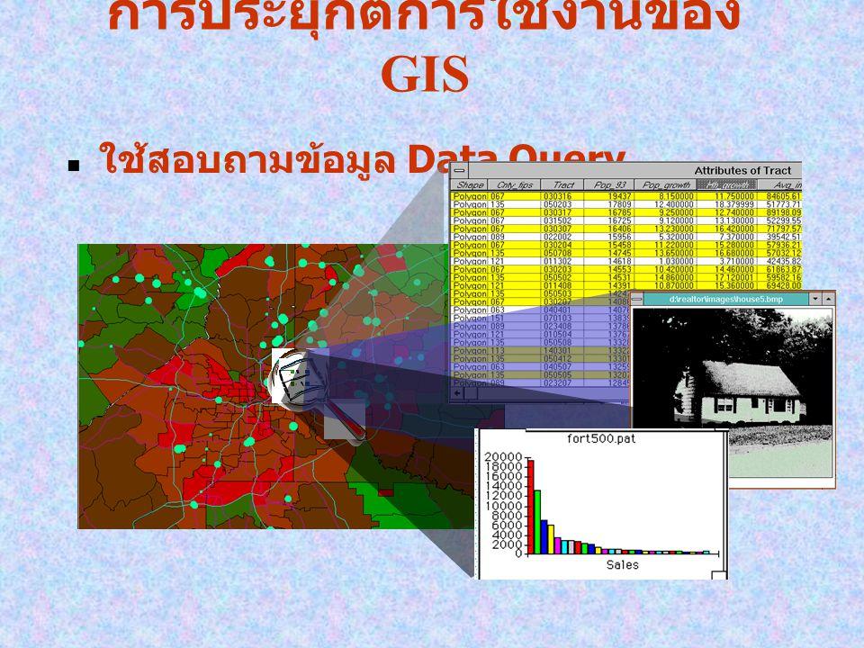 การประยุกต์การใช้งานของ GIS