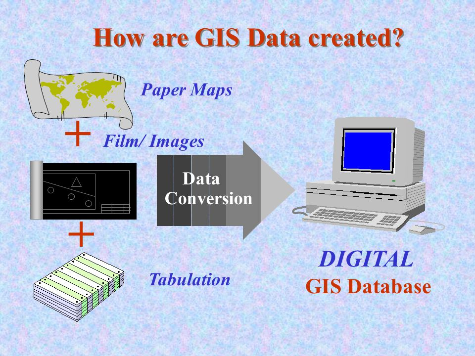 How are GIS Data created
