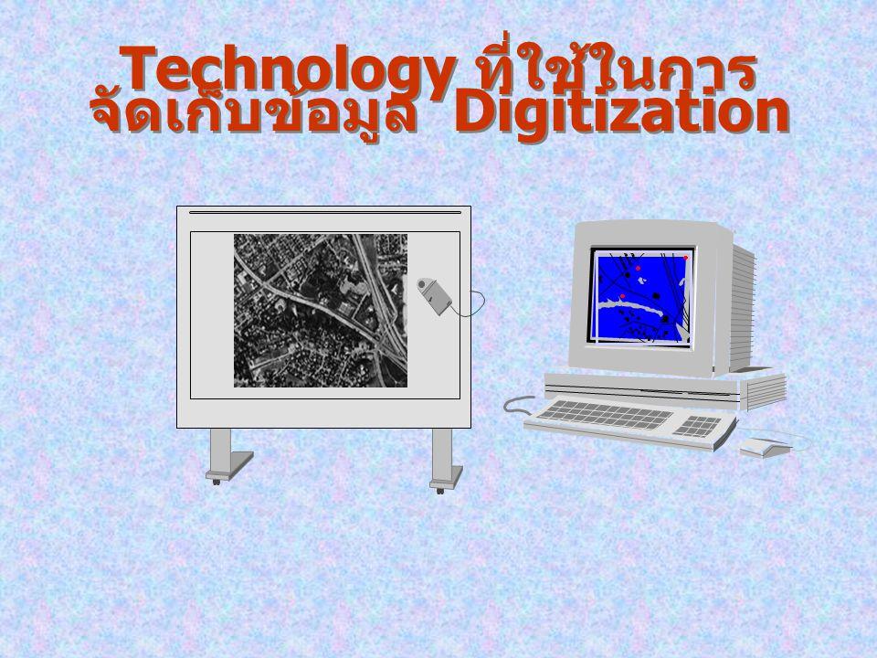 Technology ที่ใช้ในการจัดเก็บข้อมูล Digitization
