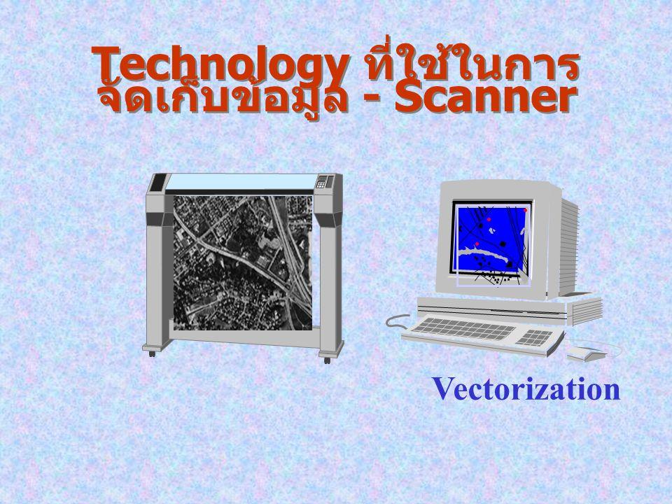 Technology ที่ใช้ในการจัดเก็บข้อมูล - Scanner