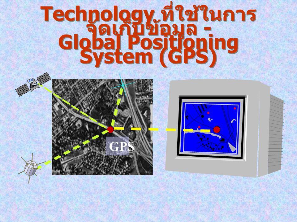 Technology ที่ใช้ในการจัดเก็บข้อมูล - Global Positioning System (GPS)