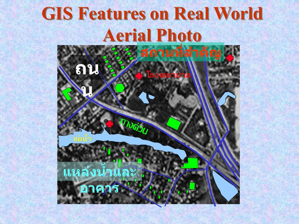 GIS Features on Real World Aerial Photo