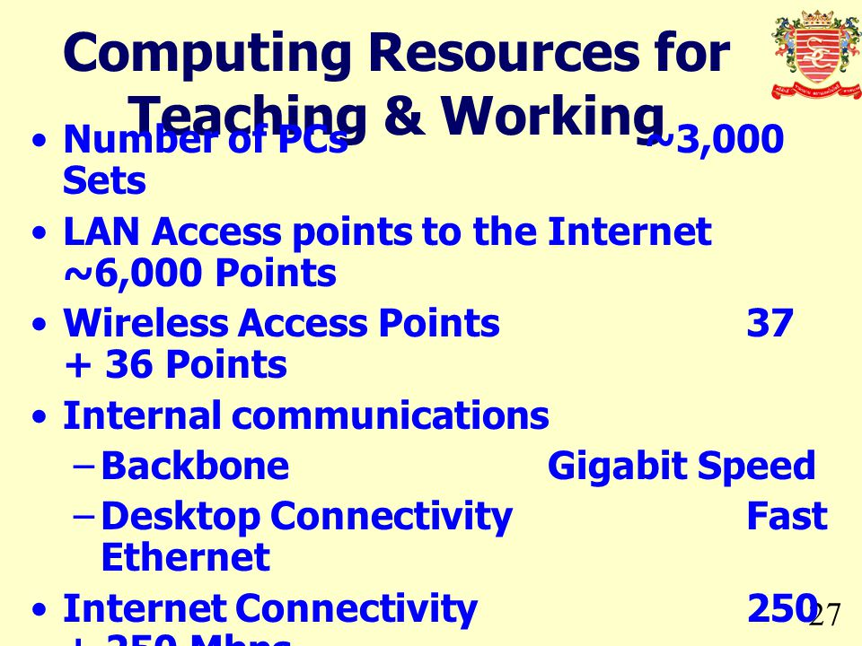 Computing Resources for Teaching & Working