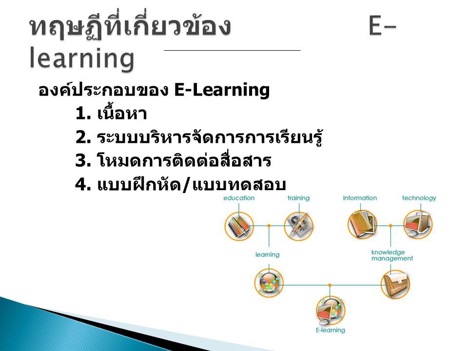 ทฤษฏีที่เกี่ยวข้อง E-learning