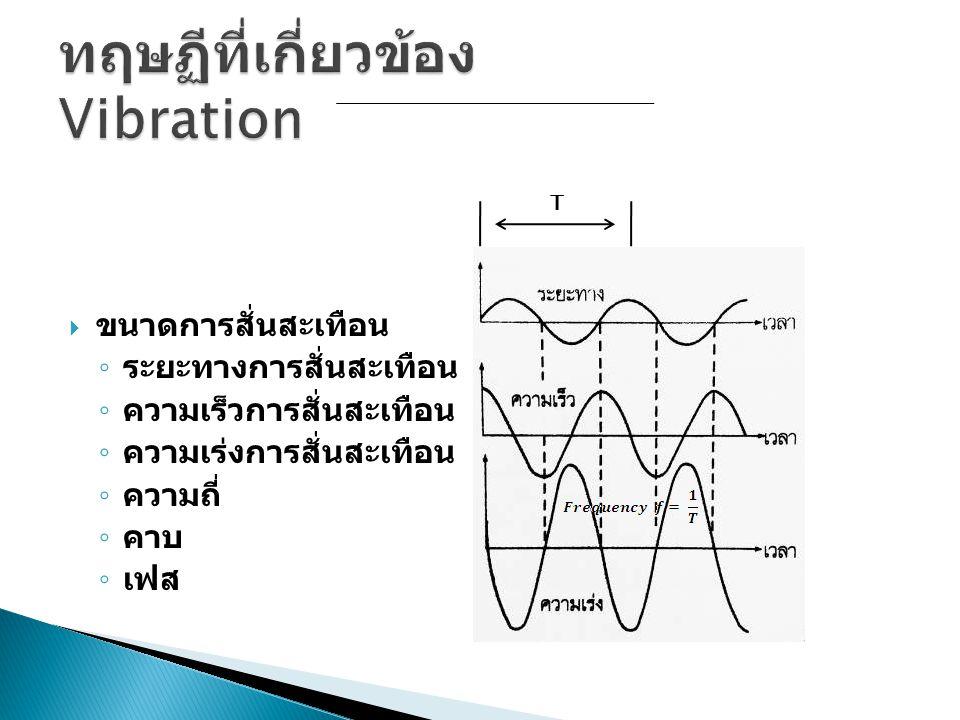 ทฤษฏีที่เกี่ยวข้อง Vibration