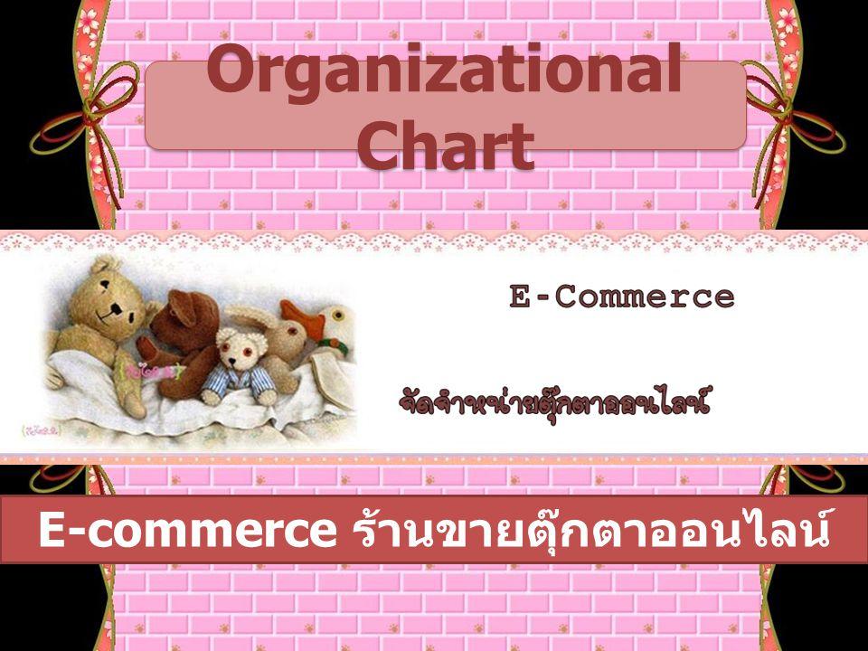 E-commerce ร้านขายตุ๊กตาออนไลน์