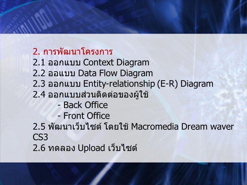 2. การพัฒนาโครงการ 2. 1 ออกแบบ Context Diagram 2