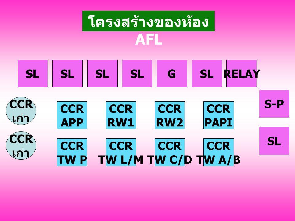 โครงสร้างของห้อง AFL SL SL SL SL G SL RELAY S-P CCR เก่า CCR APP CCR
