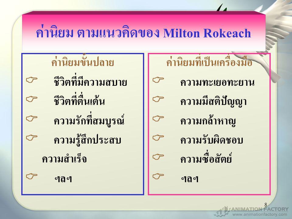 ค่านิยม ตามแนวคิดของ Milton Rokeach
