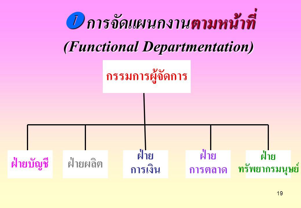  การจัดแผนกงานตามหน้าที่ (Functional Departmentation)