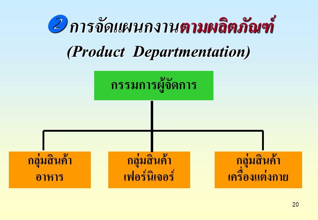  การจัดแผนกงานตามผลิตภัณฑ์ (Product Departmentation)