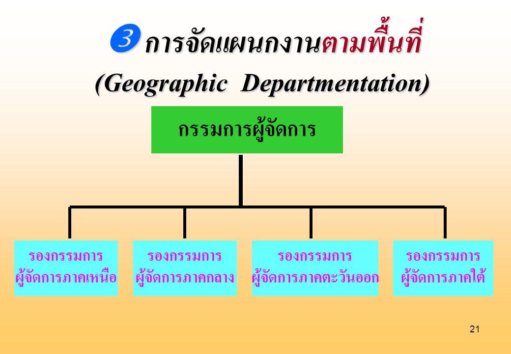  การจัดแผนกงานตามพื้นที่ (Geographic Departmentation)