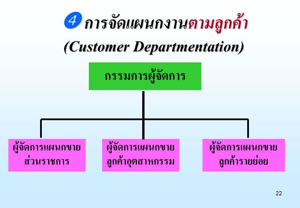  การจัดแผนกงานตามลูกค้า (Customer Departmentation)