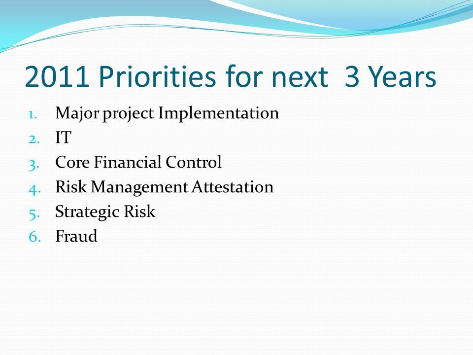 2011 Priorities for next 3 Years