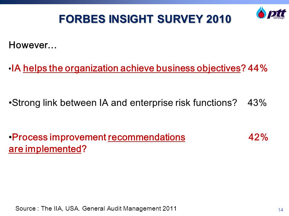 FORBES INSIGHT SURVEY 2010 However…