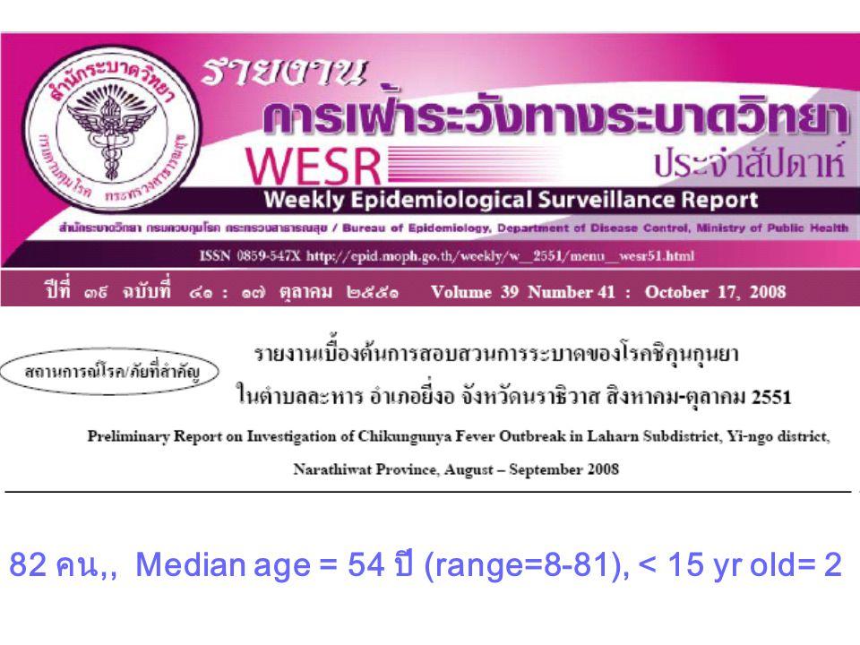 82 คน,, Median age = 54 ปี (range=8-81), < 15 yr old= 2