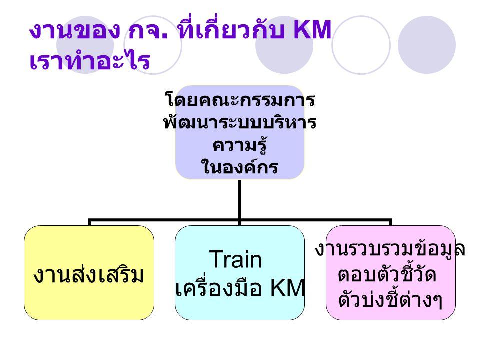 งานของ กจ. ที่เกี่ยวกับ KM เราทำอะไร